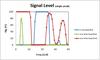 Cd_aqr_single_signal