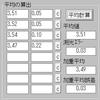 Digphot33_201003191