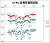 Uv_psc_20121007_2nd2