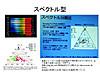 Rspec_meteor_spectrum07